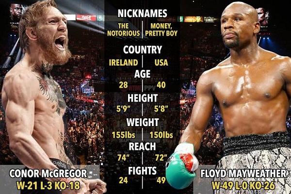 50. Mayweather McGregor 2.jpg